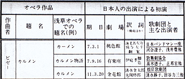 「カルメン」上演日程(1)