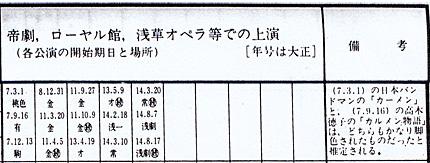 「カルメン」上演日程(2)