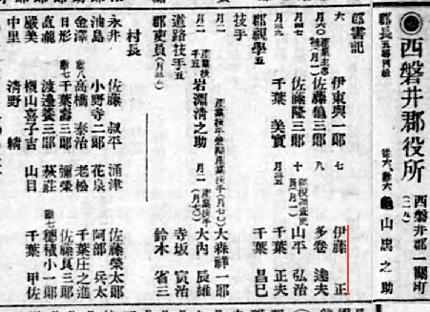 西磐井郡(1922)