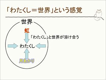 <わたくし>=<世界>という感覚3