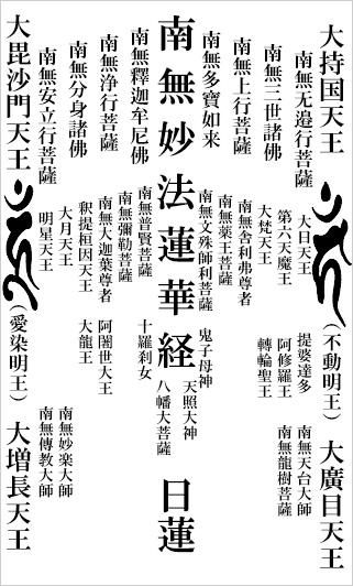 法華曼荼羅文字