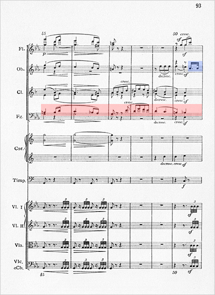 ベートーヴェン交響曲第3番第2楽章3