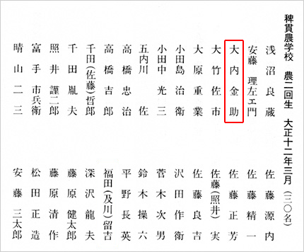 稗貫農学校大正12年卒業生
