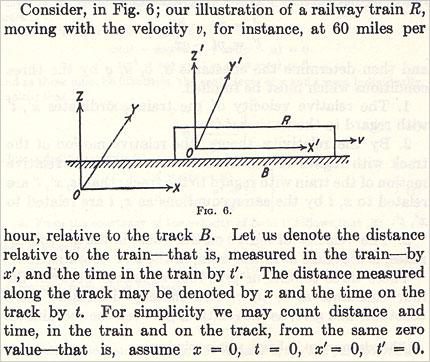 等速移動する列車のモデル