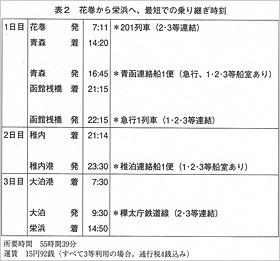 花巻→サハリン最短行程